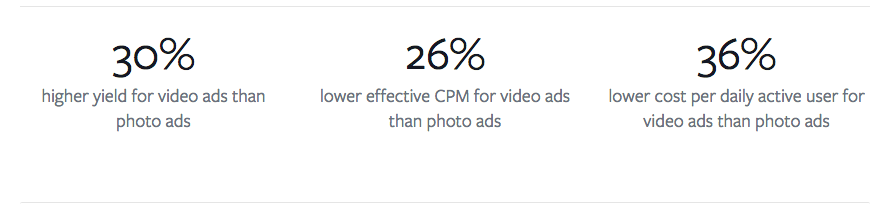 Facebook video ads results
